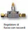 DRIVE 700 - 710 - Solo martinetto idraulico da 110° normale senza accessori e cassaforma